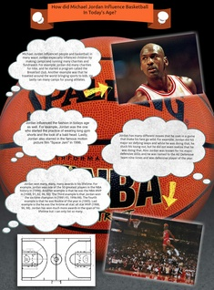 How did Michael Jordan Influence Basketball In Today's Age