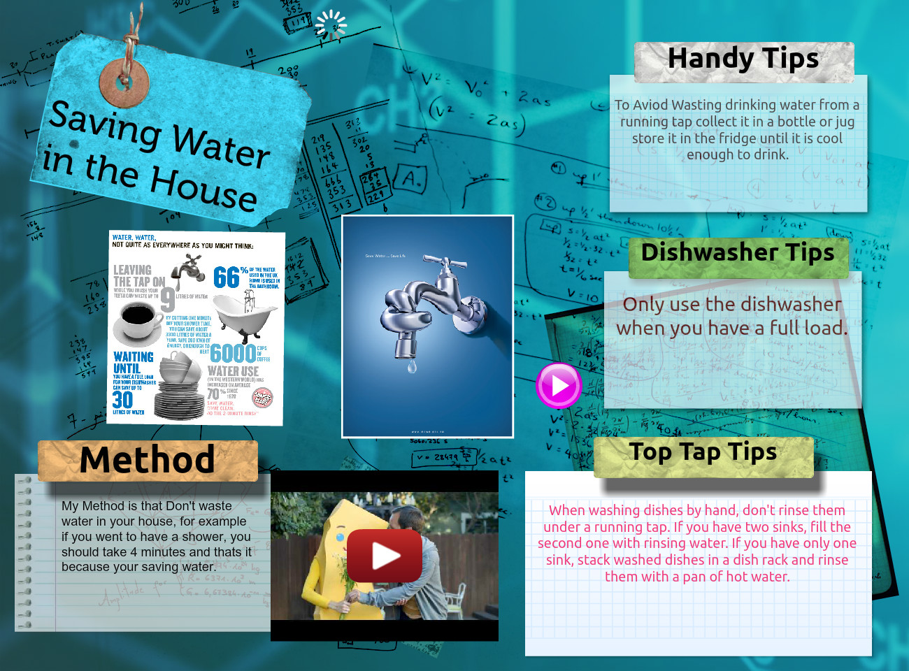 Saving water in your house