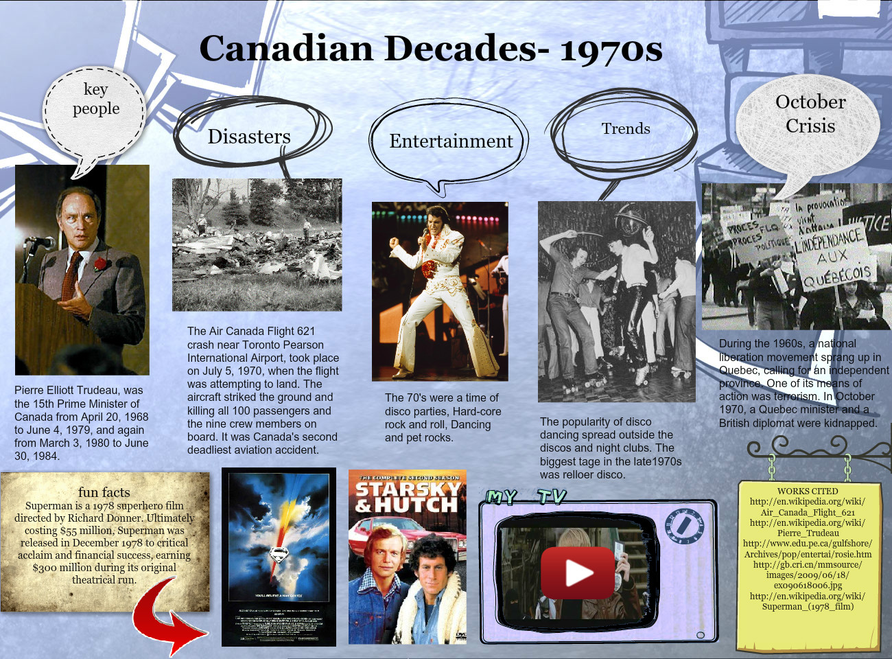 Canadian decade-1970s