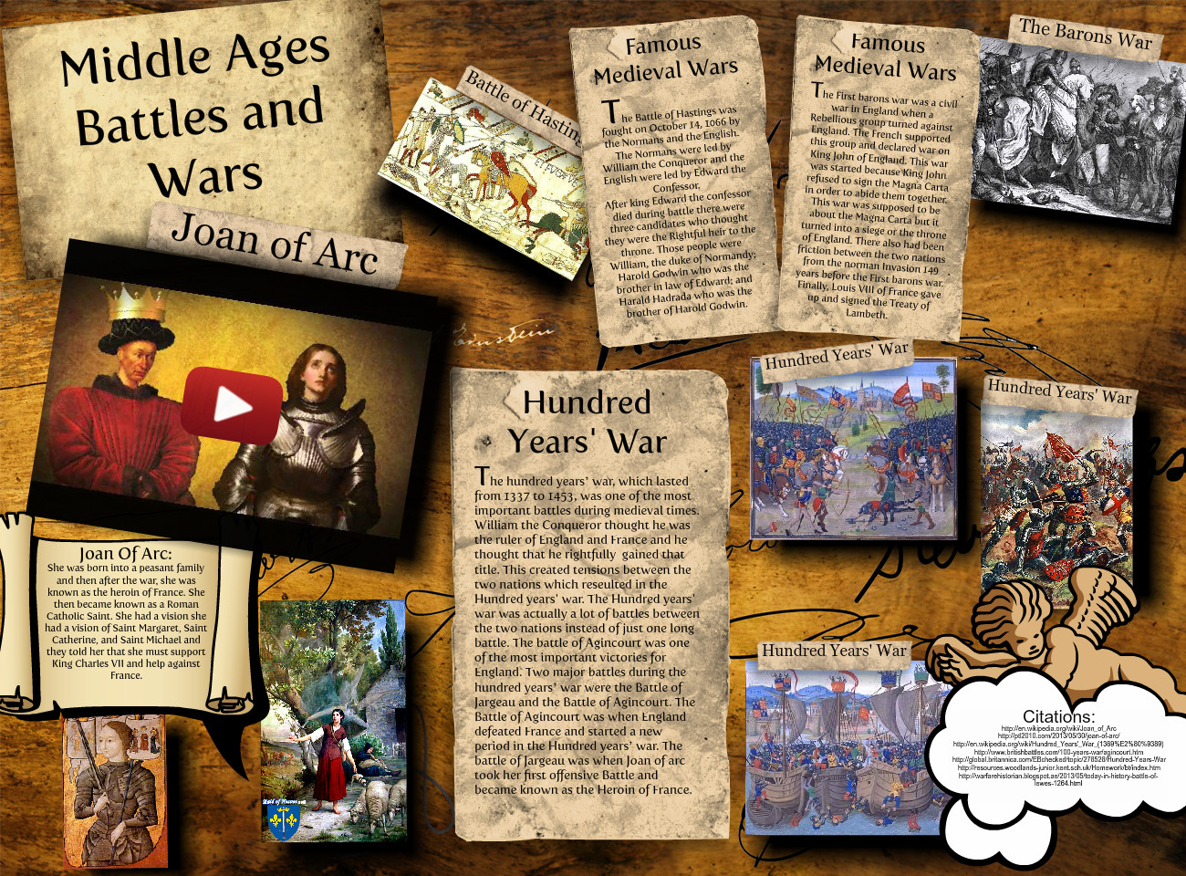 Middle Ages: Battles and Wars