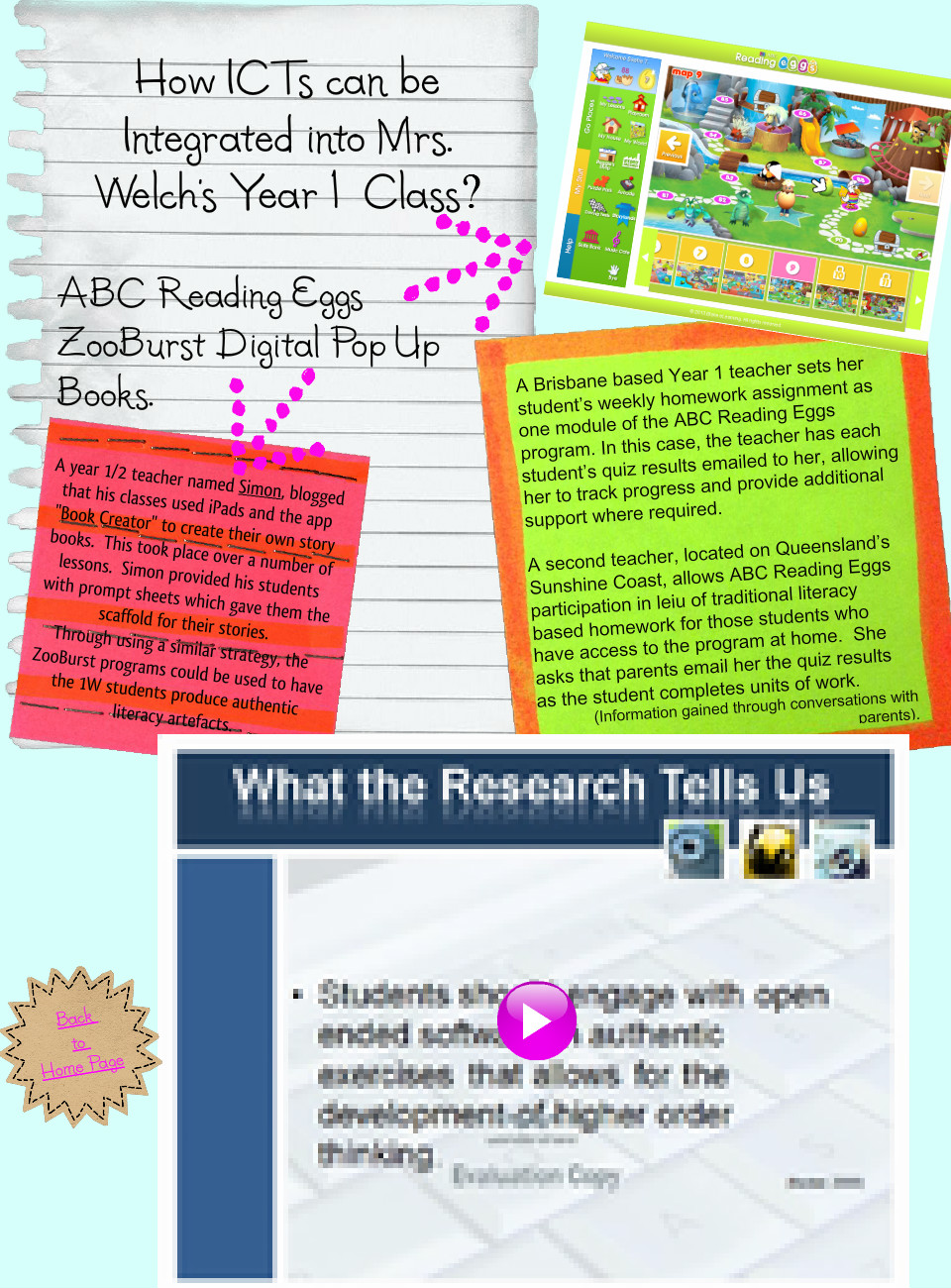 Assignment 1 - How: abc reading eggs, book creator, icts, year 1
