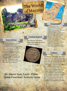 Ancient Mayan Civilization