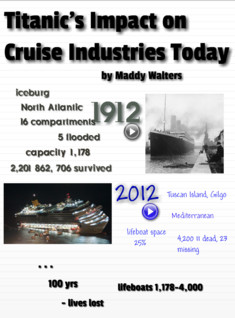 Titanic's Impact on Cruise Industries Today