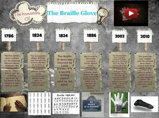 The Innovations Of The Braille Glove