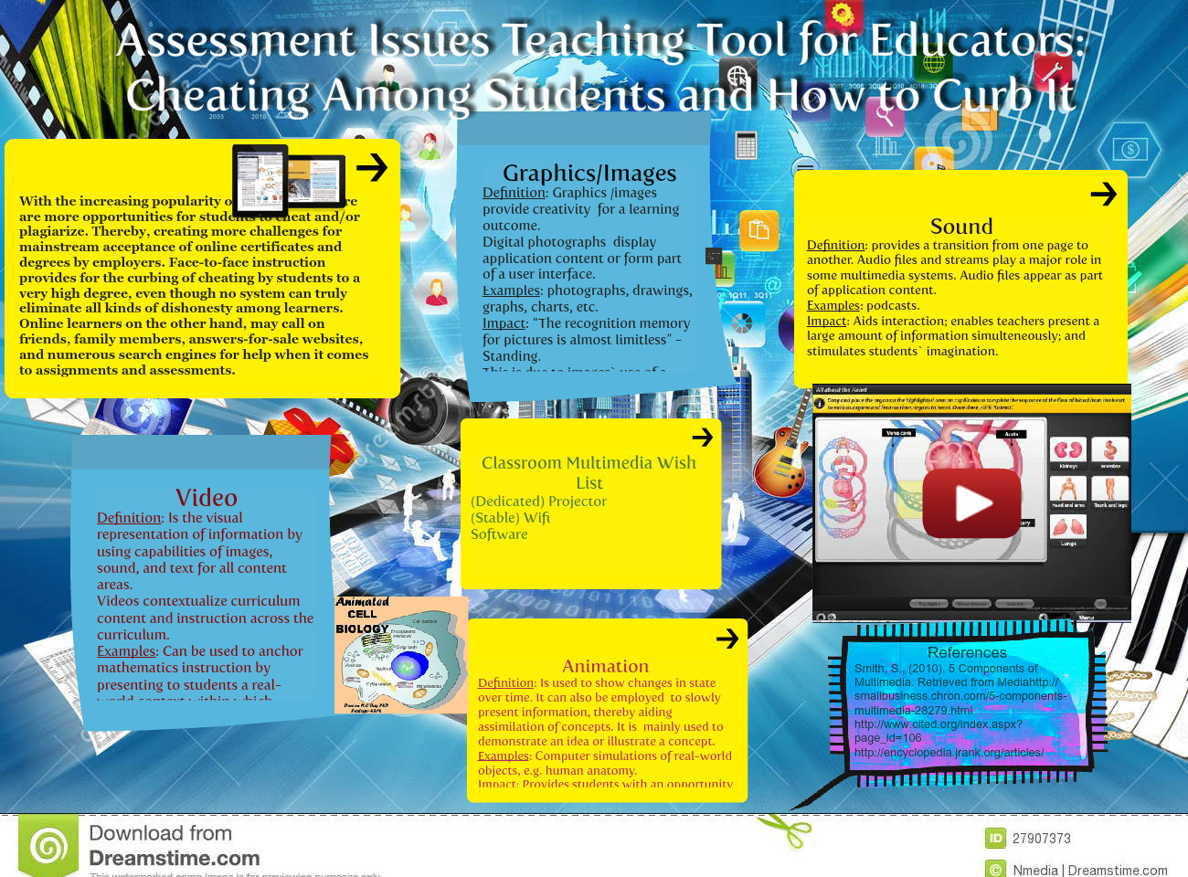 Assessment Issues Teaching Tool for Educators