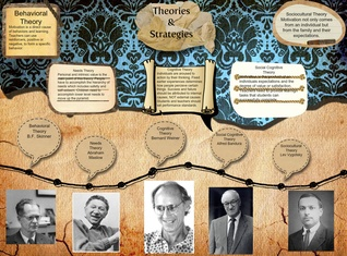 Project 4: Theories and Strategies