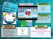 Water Cycle 1st grade experiment's thumbnail