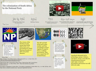 The Colonization of South Africa by the National Party