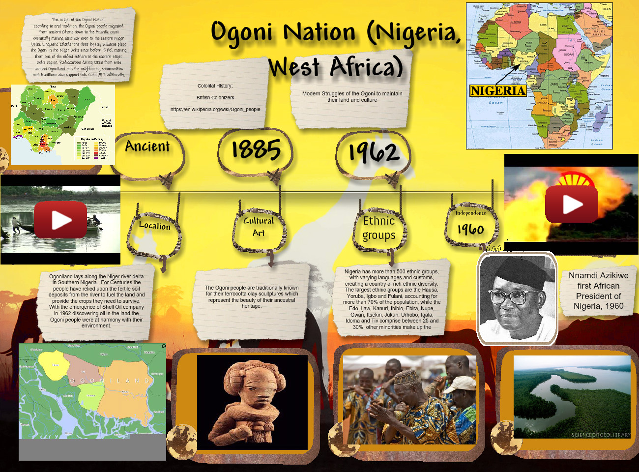 Ogoni Nation