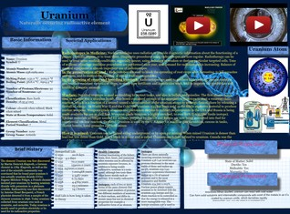Uranium - Naturally Occuring Radioactive Element