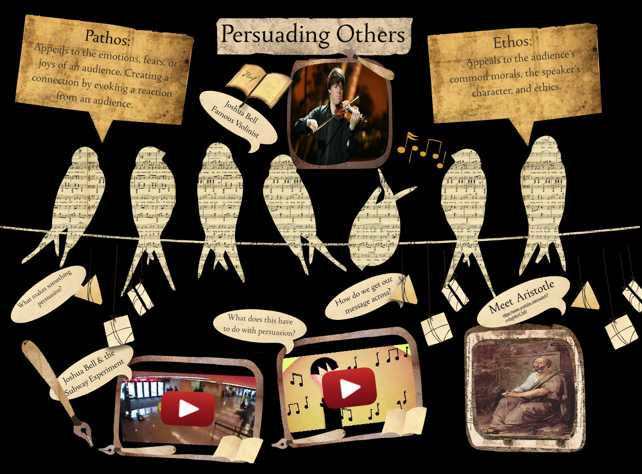Persuading Others