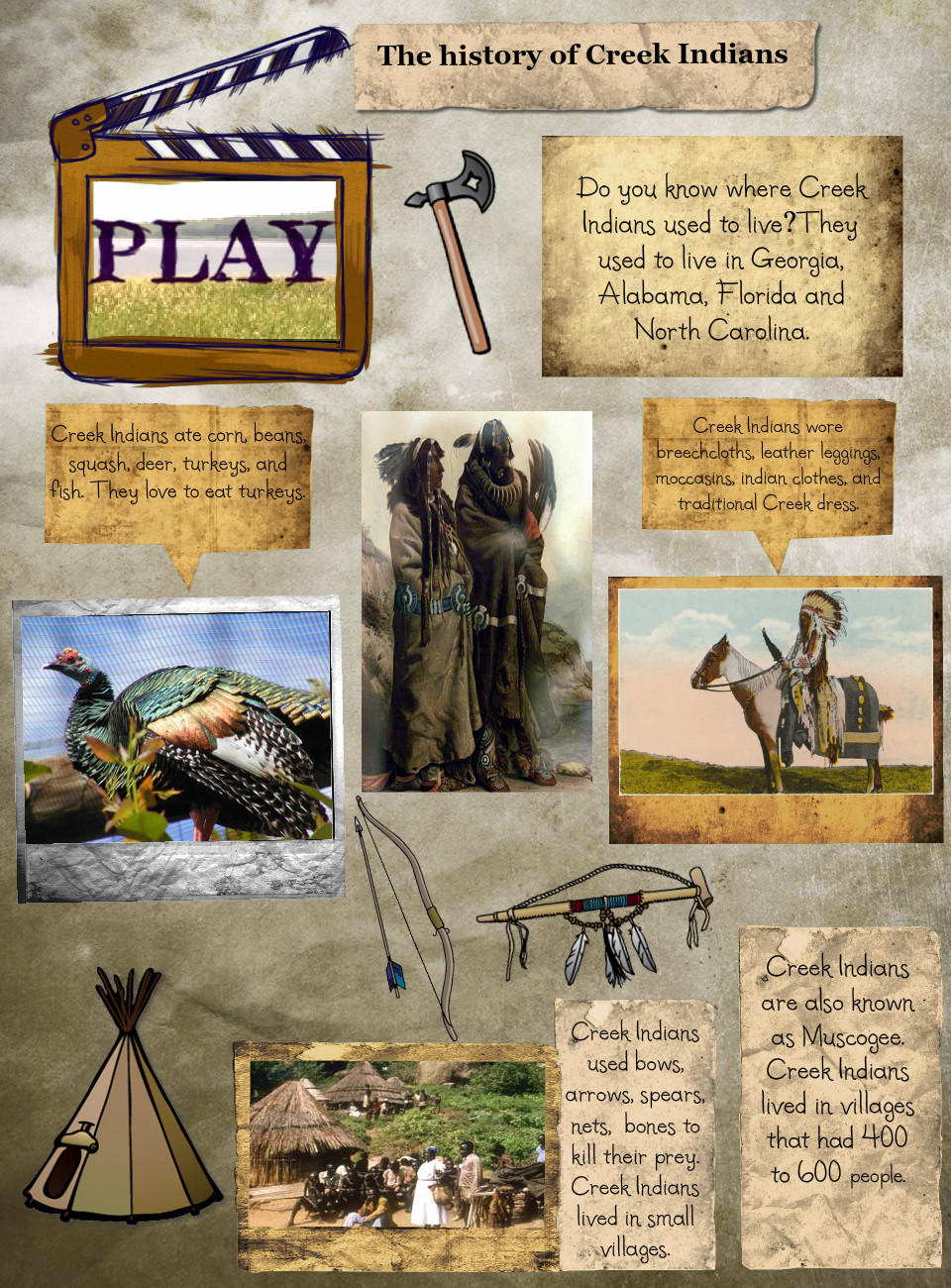 The History of Creek Indians