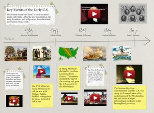 Key Events of the Early U.S.