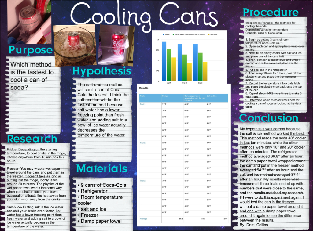 Cooling Cans
