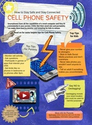 Cell Phone Safety's thumbnail