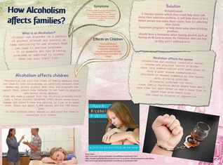 How Alcoholism affects families?