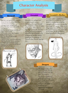 Beowulf - Character Analysis