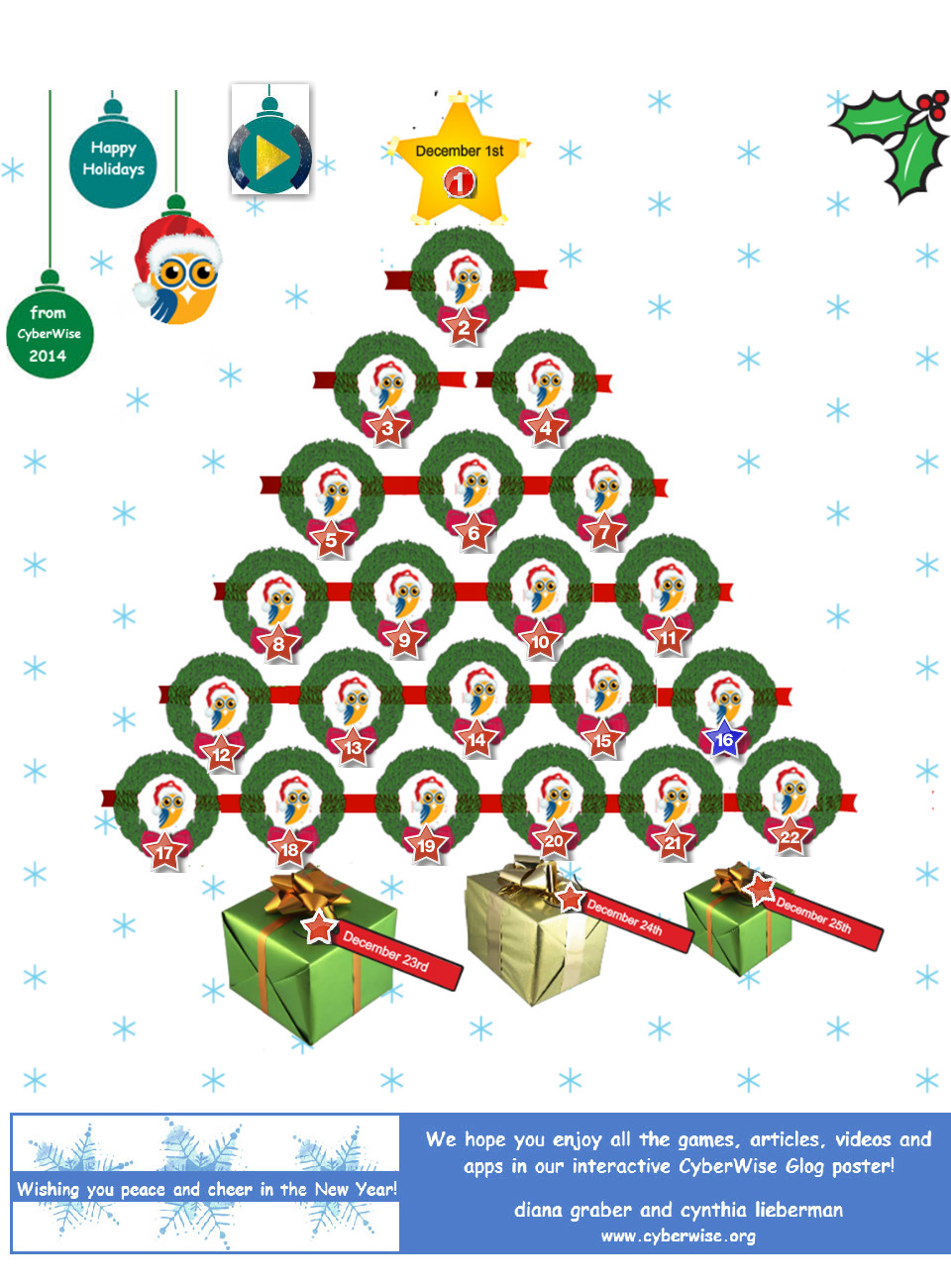 CYBERWISE HOLIDAY COUNTDOWN CALENDAR 2014
