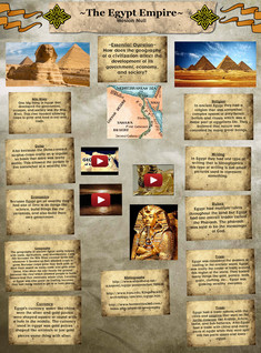 Egypt Empire