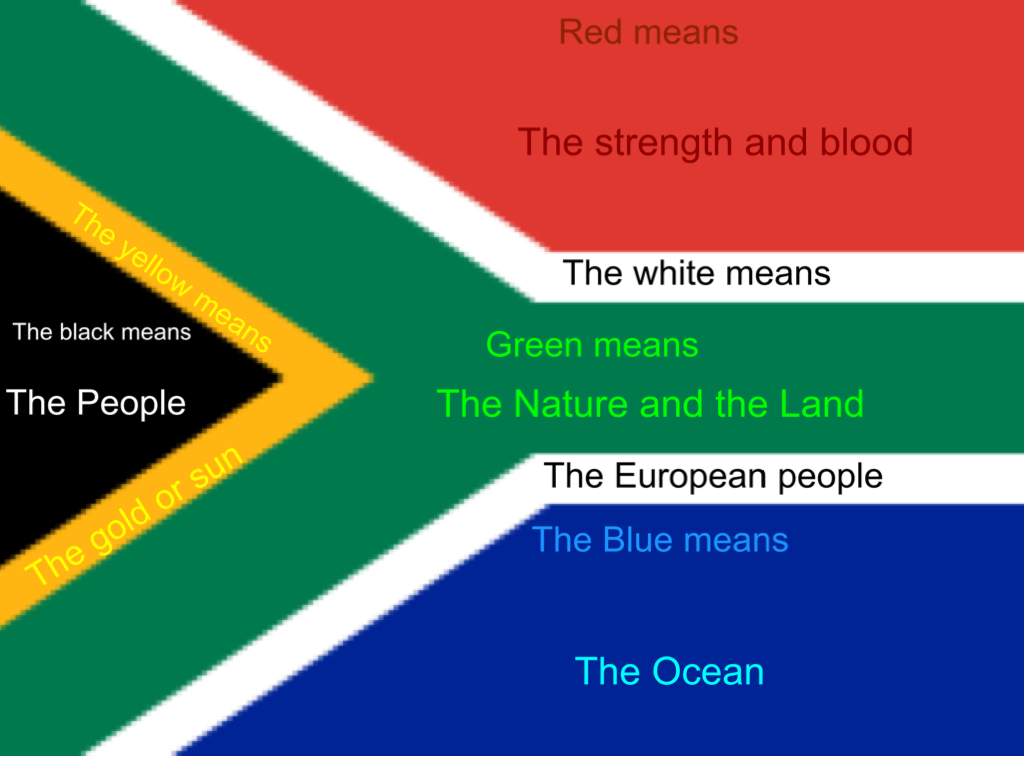 The meanings of the South African flag