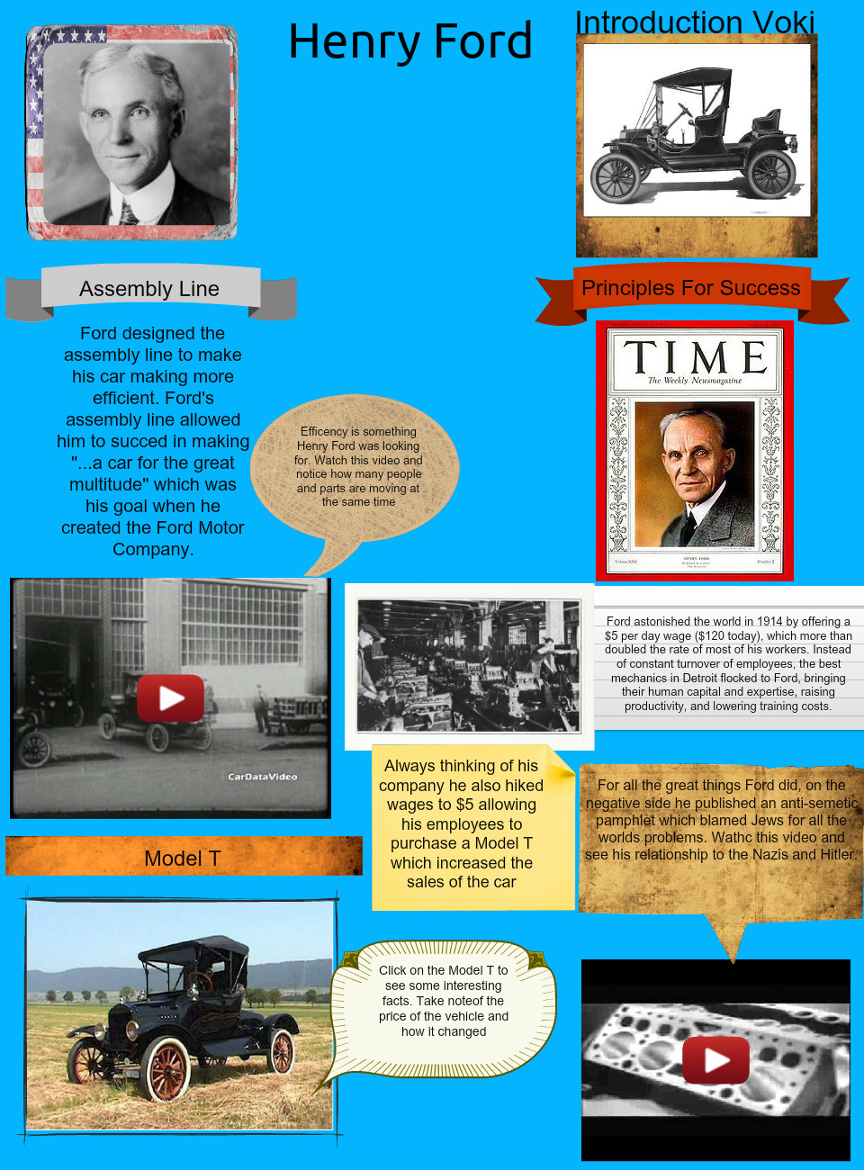 Henry Ford' thumbnail