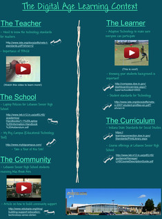 Digital Age Learning Context - Virtual Poster