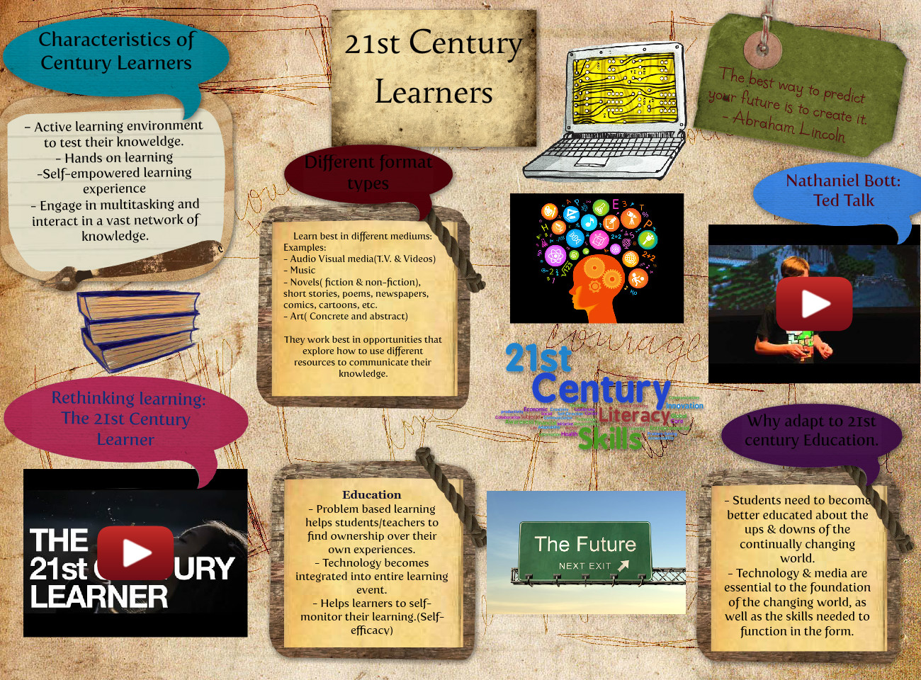 21st Century Learners