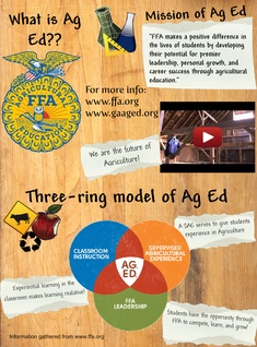 What is Ag Ed?