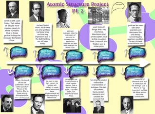 Atomic structure project pt. 2
