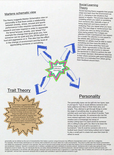 POSTER FOR PERSONALITY AND VIEWS